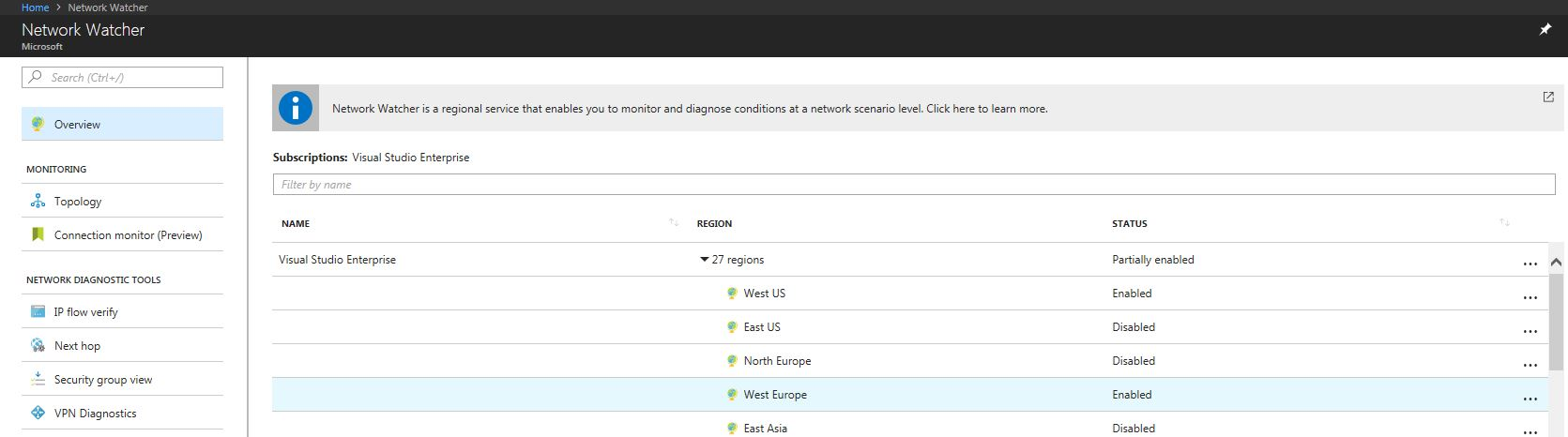 Enable Network Watchers in your desired location