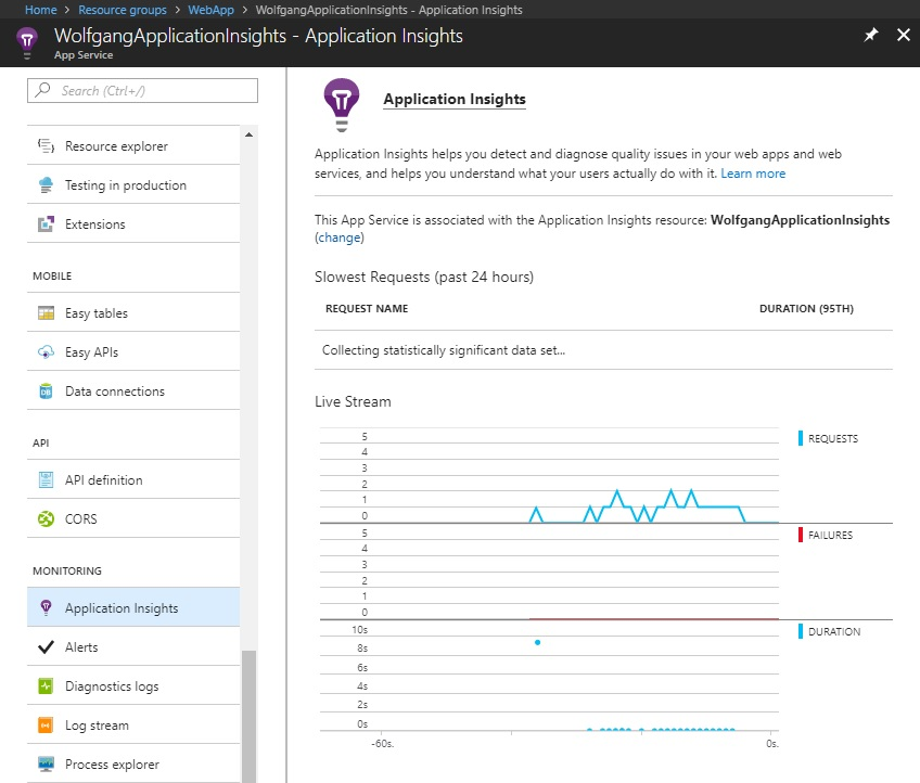 Get Live Stream information from Application Insights