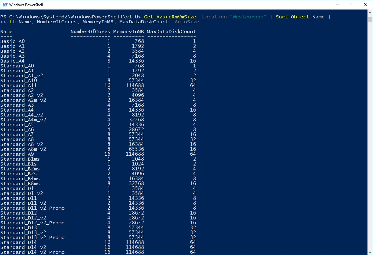 Get all available VM sizes of a region in PowerShell