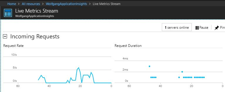 Live Metrics in Application Insights from the Web Application running on IIS on the VM