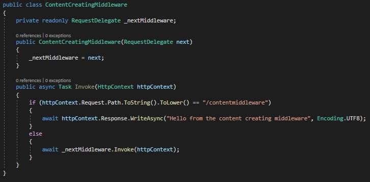 The content-creating middleware implementation