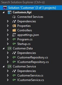 All files got renamed correctly from the Visual Studio Template